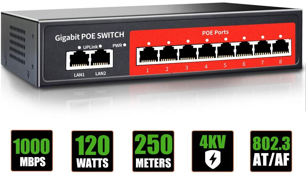 8 Port Gigabit PoE Switch with 2 Gigabit Uplink,802.3af/at Compliant,120W Built-in Power,Extend to 250Meter,Unmanaged Metal Plug and Play