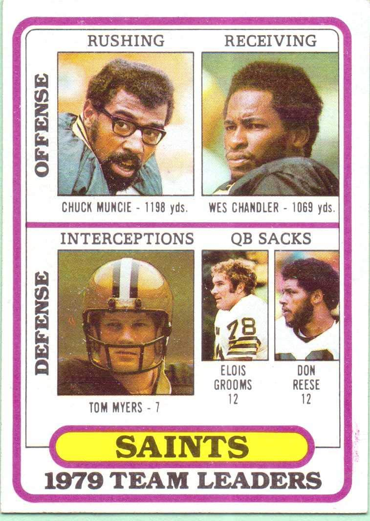 Chuck Muncie, Wes Chandler, Tom Myers, Elois Grooms, Don Reese 1980 Topps New Orleans Saints 1979 Team Leaders Checklist #197 - Clean, Unchecked