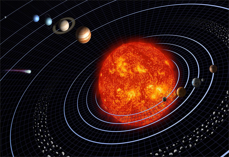 New Horizon Aviation, LLC Solar System Sun and Orbits Hi Gloss Space Poster Fine Art Print