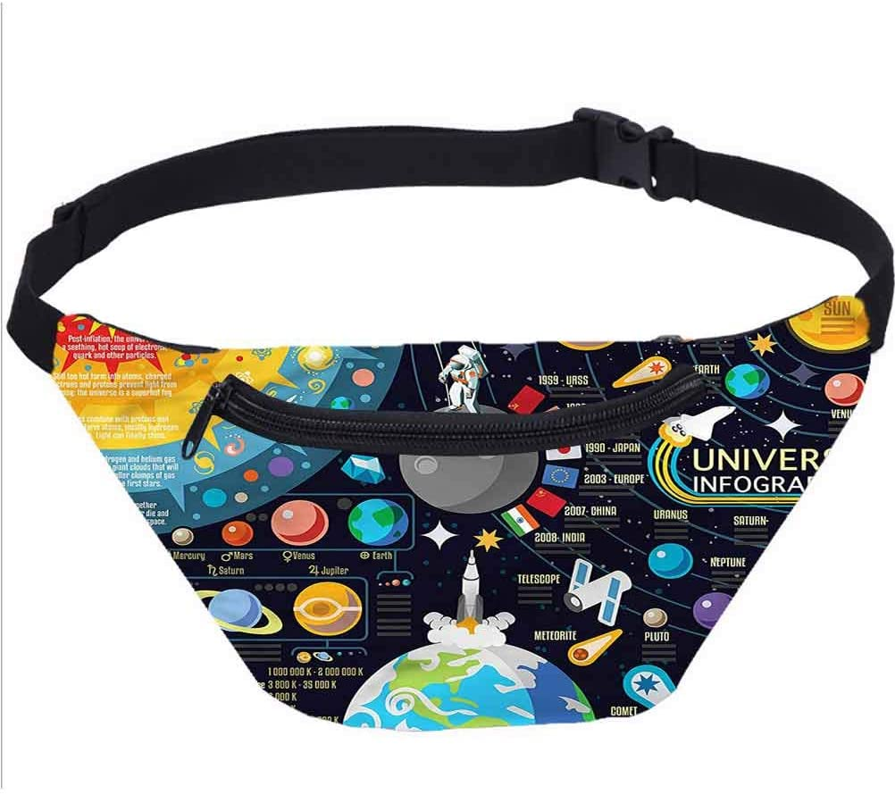 Outer Space Travel Fanny Bag,Pluto Mars and Venus Waist Pack for Travel Cashier's Box