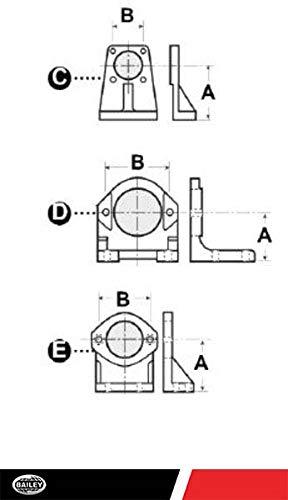 Mounting Brackets FM Series - Foot Mount Brackets: 2-Bolt B Flange, 5 1/4'' Frame, B: 5 3/4