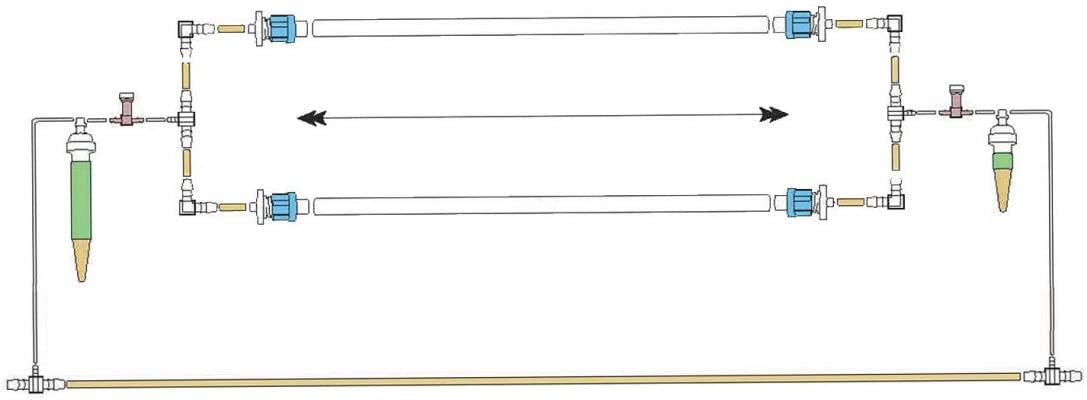 Sustainable Village Blumat & BluSoak Garden Bed Drip Irrigation Kit (Double Manifold Design) (2' x 18' (Two Lines))