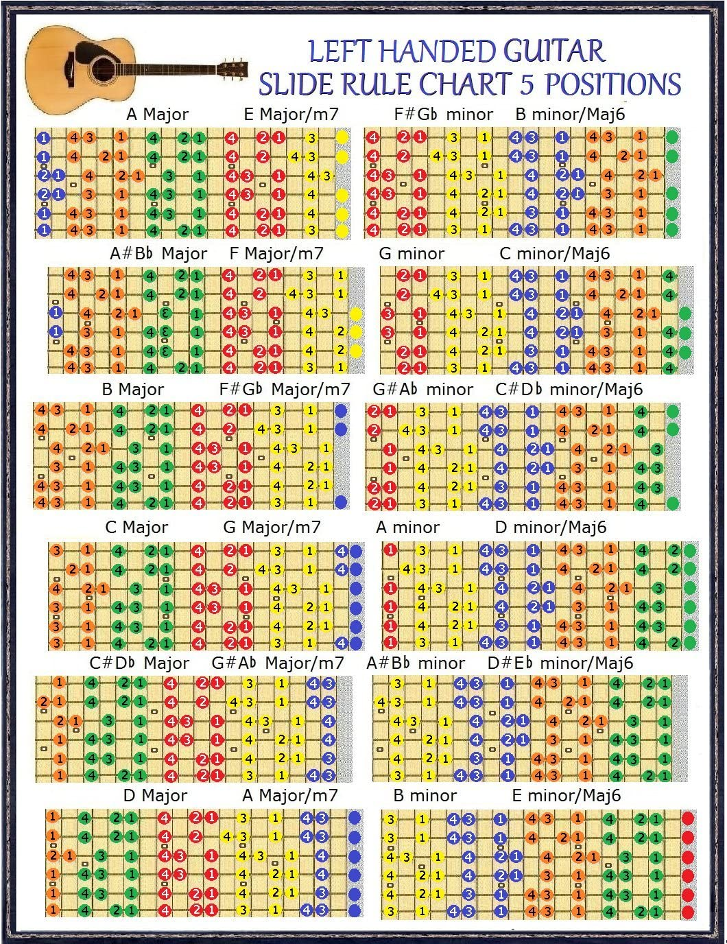 LEFT HANDED LEAD GUITAR SLIDE RULE CHART - 5 POSITIONS