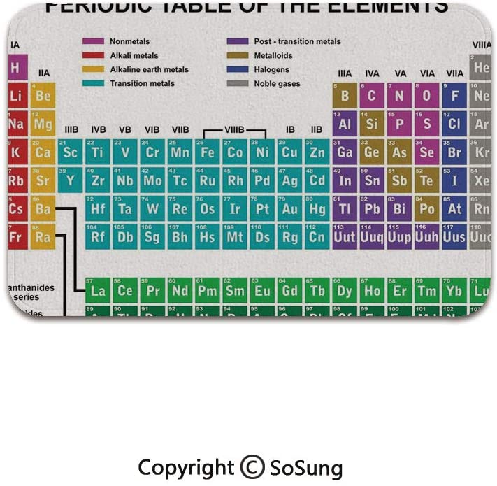 Periodic Table Area Rug,Educational Artwork for Classroom Science Lab Chemistry Club Camp Kids Print,for Living Room Bedroom Dining Room,7'x 5',Multicolor