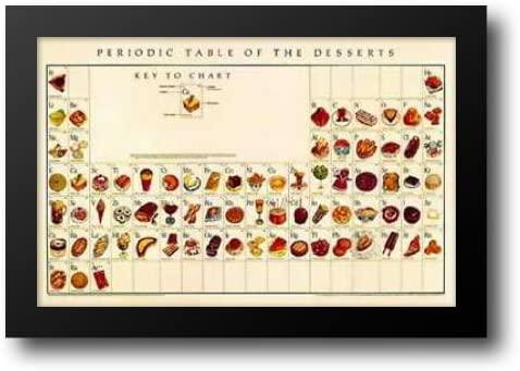 Periodic Table of Desserts 38x26 Framed Art Print by Weissman, Naomi