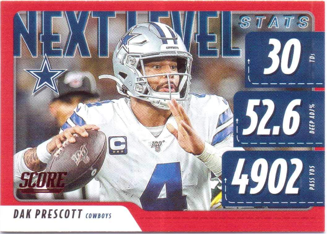 Dak Prescott 2020 Score Next Level Stats Red #NLS-DP - Dallas Cowboys