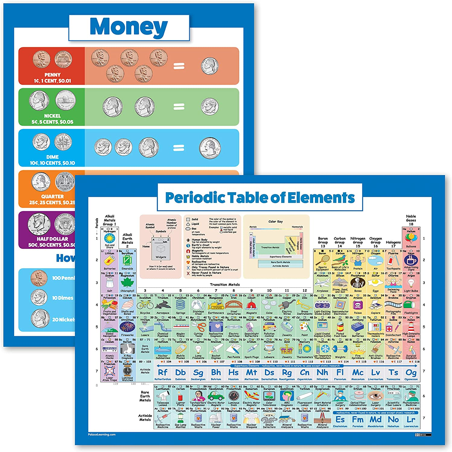 2 Pack - Periodic Table of The Elements Poster for Kids & USA Money $ Chart (Laminated, 18 x 24)