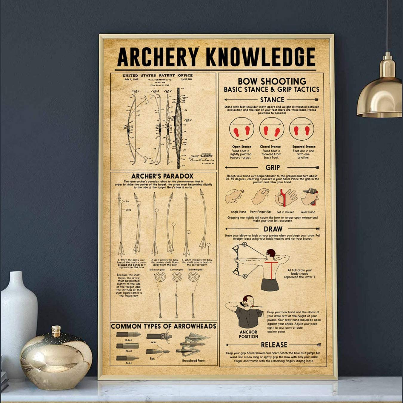 3M Poster - Unframed Poster Wall Art Archery Knowdge- House Decor - Motivational Wall Art - Aesthetic Posters - Vintage Posters (Vintage Color, Small 11