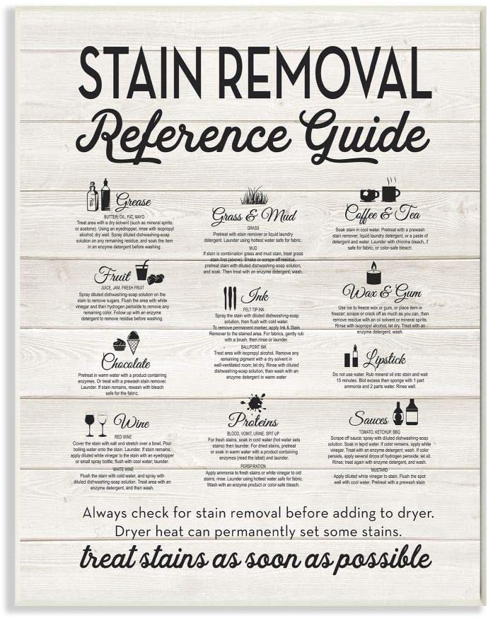 Stupell Industries Stain Removal Reference Guide Typography Wall Plaque, 13 x 19, Design by Artist Lettered and Lined
