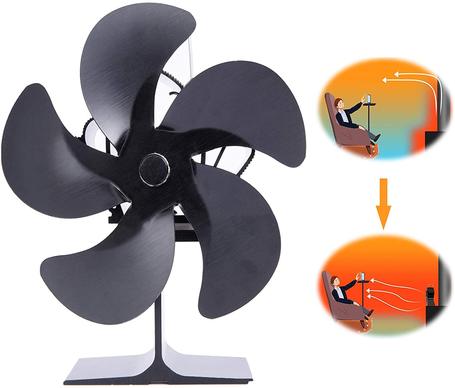 Cold Start Possible Silent Stove Fan Suitable for Thermal Wood-Burning Stove eco Fan Fireplace/Wood-Burning Stove in The Stove Fan 5 Blades