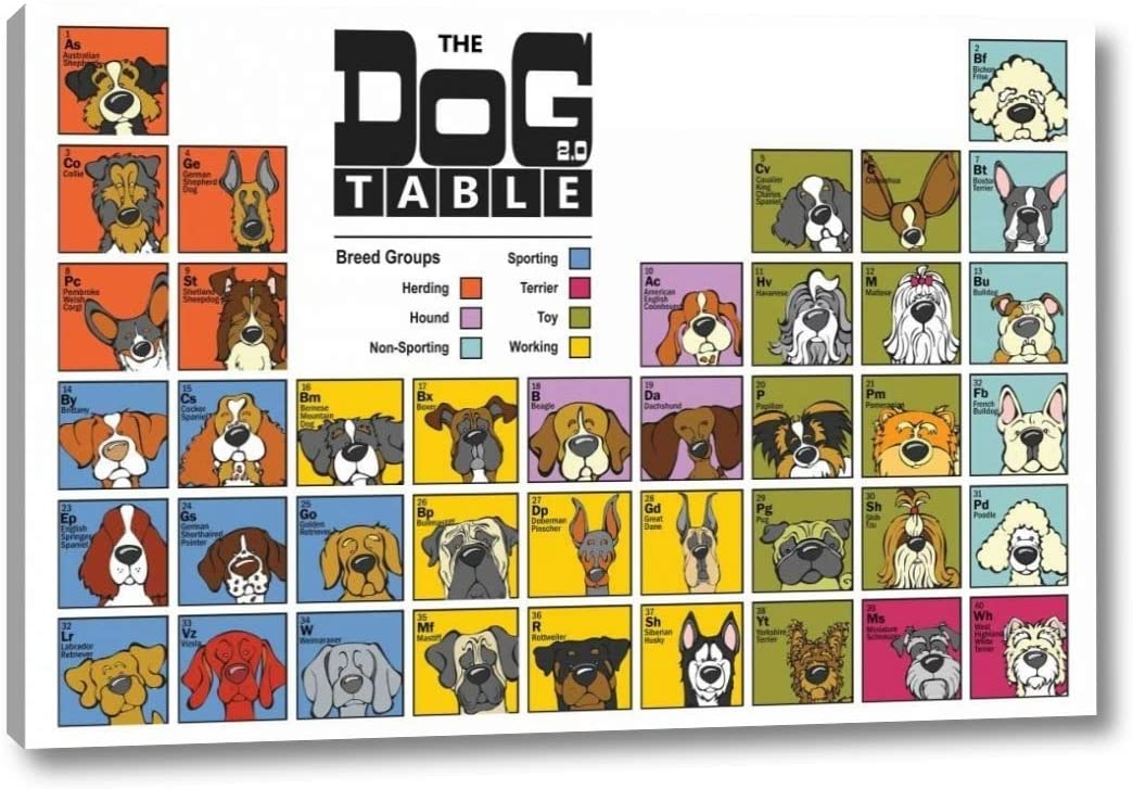 The Dog Table by Angry Squirrel Studio - 10 x 16 Canvas Art Print Gallery Wrapped - Ready to Hang